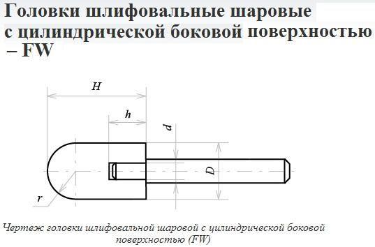 Головка абразивная сферо-цилиндрическая 25х32х6 63С 60 О
