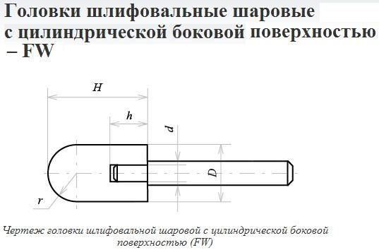 Головка абразивная сферо-цилиндрическая 20х32х6 25А 60 О