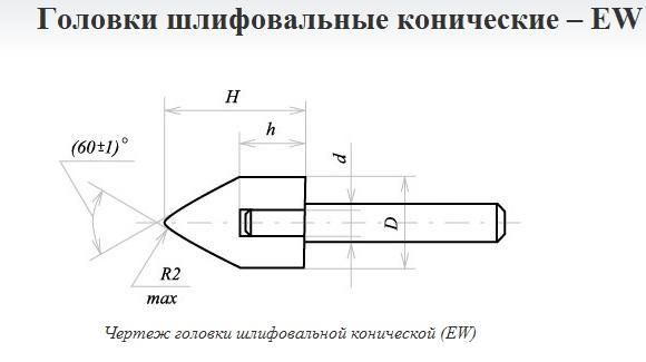 Головка абразивная коническая заострённая 32х40х6 25А 60 О