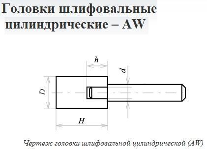 Головка абразивная цилиндрическая 16х16х6 25А 60 О
