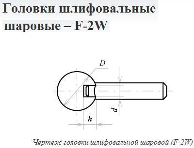 Головка абразивная сферическая 25х6 25А 60 О